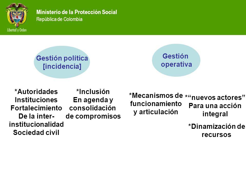 Gestión operativa Gestión política [incidencia] *Autoridades